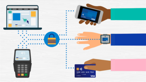 The changing payments landscape challenges everyone to balance opportunity and risk